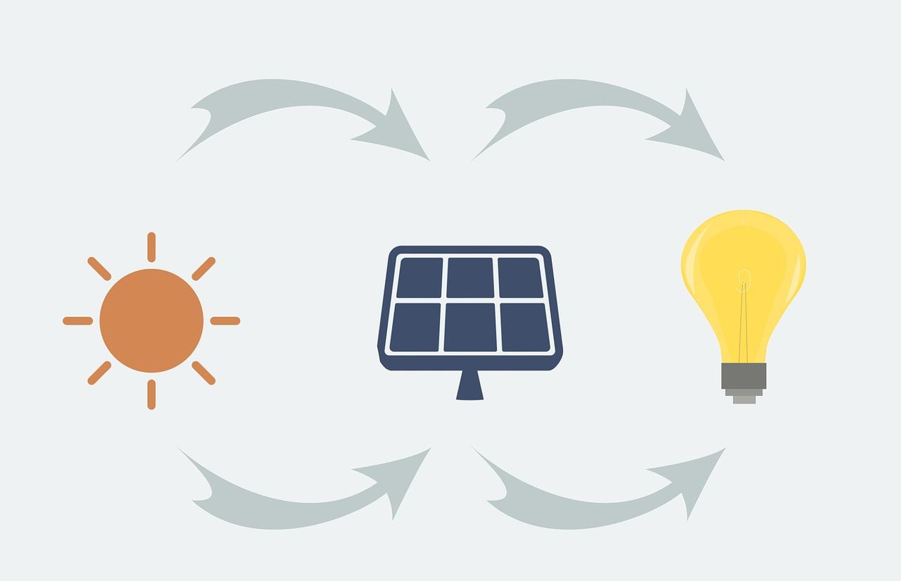 Understanding Solar: What is Powering Solar Energy?